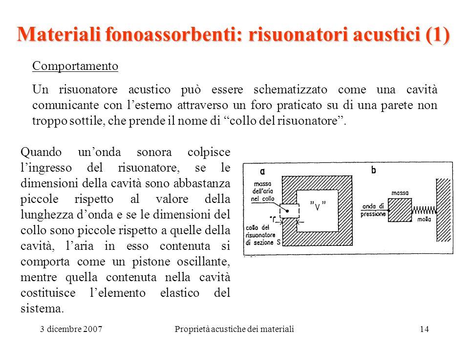 3 dicembre 2007Proprietà acustiche dei materiali14 Materiali fonoassorbenti: risuonatori acustici (1) Comportamento Un risuonatore acustico può essere