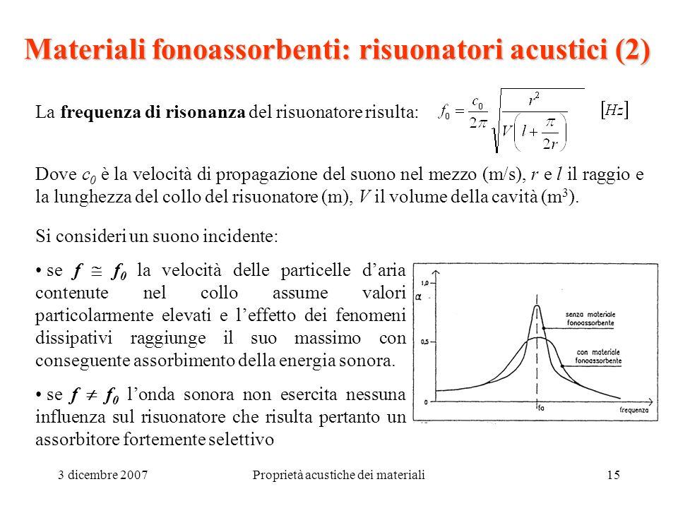 3 dicembre 2007Proprietà acustiche dei materiali15 Materiali fonoassorbenti: risuonatori acustici (2) La frequenza di risonanza del risuonatore risult
