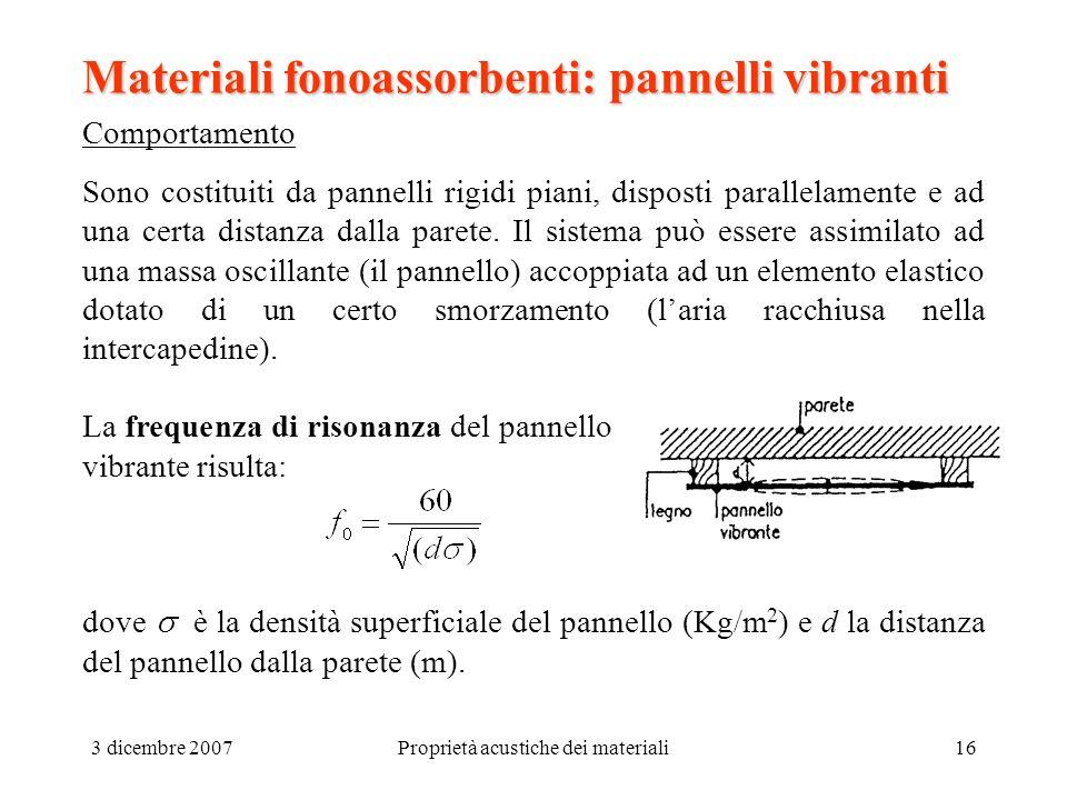 3 dicembre 2007Proprietà acustiche dei materiali16 Materiali fonoassorbenti: pannelli vibranti Comportamento Sono costituiti da pannelli rigidi piani,
