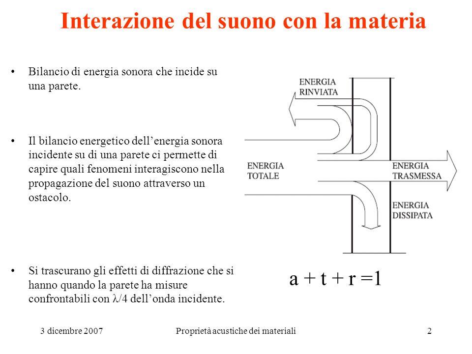 3 dicembre 2007Proprietà acustiche dei materiali2 Interazione del suono con la materia Bilancio di energia sonora che incide su una parete. Il bilanci