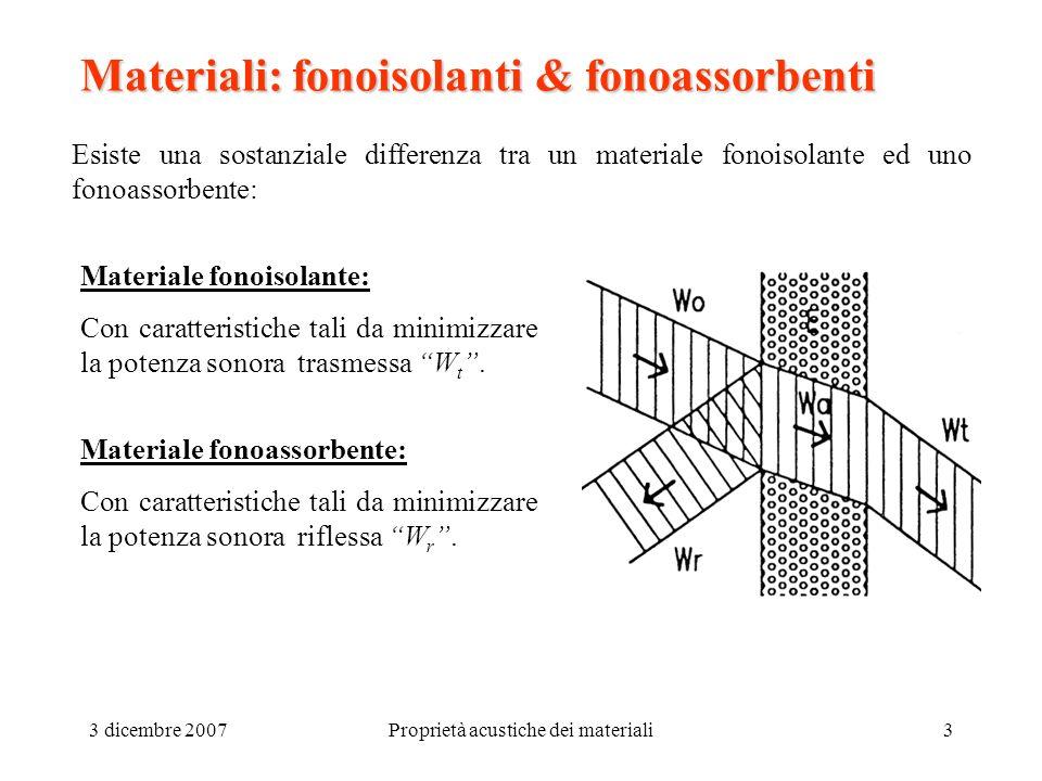 3 dicembre 2007Proprietà acustiche dei materiali3 Materiali: fonoisolanti & fonoassorbenti Esiste una sostanziale differenza tra un materiale fonoisol