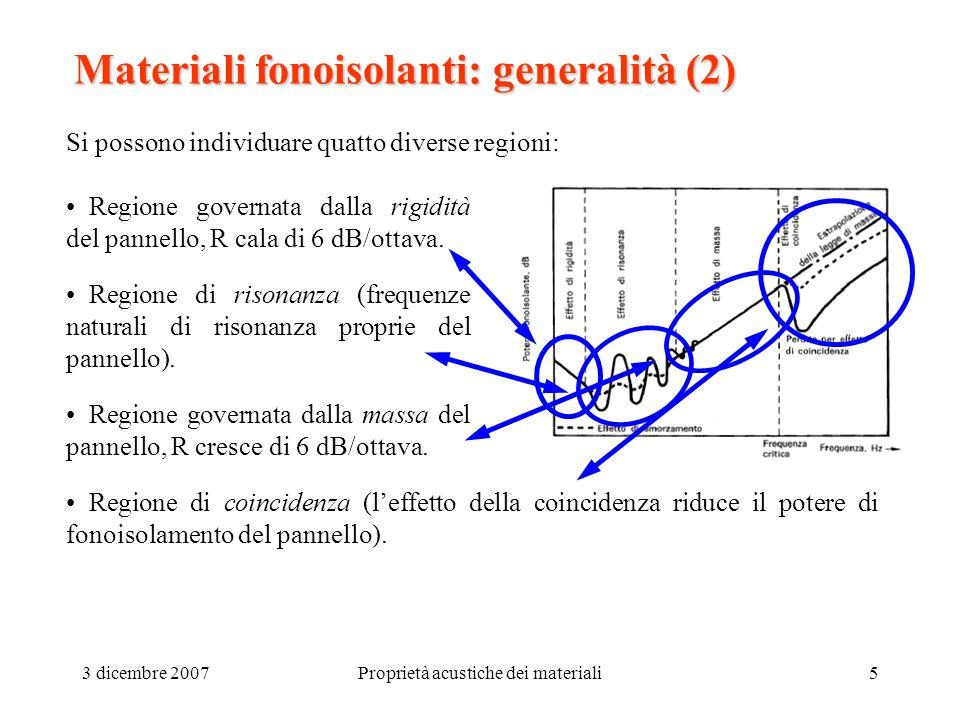 3 dicembre 2007Proprietà acustiche dei materiali5 Materiali fonoisolanti: generalità (2) Si possono individuare quatto diverse regioni: Regione govern