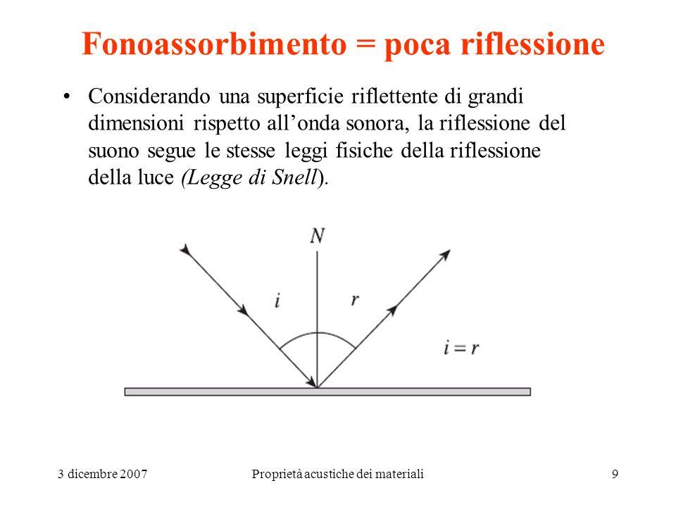 3 dicembre 2007Proprietà acustiche dei materiali9 Fonoassorbimento = poca riflessione Considerando una superficie riflettente di grandi dimensioni ris