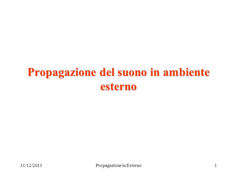 31/12/2013Propagazione in Esterno1 Propagazione del suono in ambiente esterno