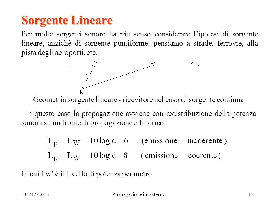 31/12/2013Propagazione in Esterno17 Sorgente Lineare Per molte sorgenti sonore ha più senso considerare lipotesi di sorgente lineare, anzichè di sorge