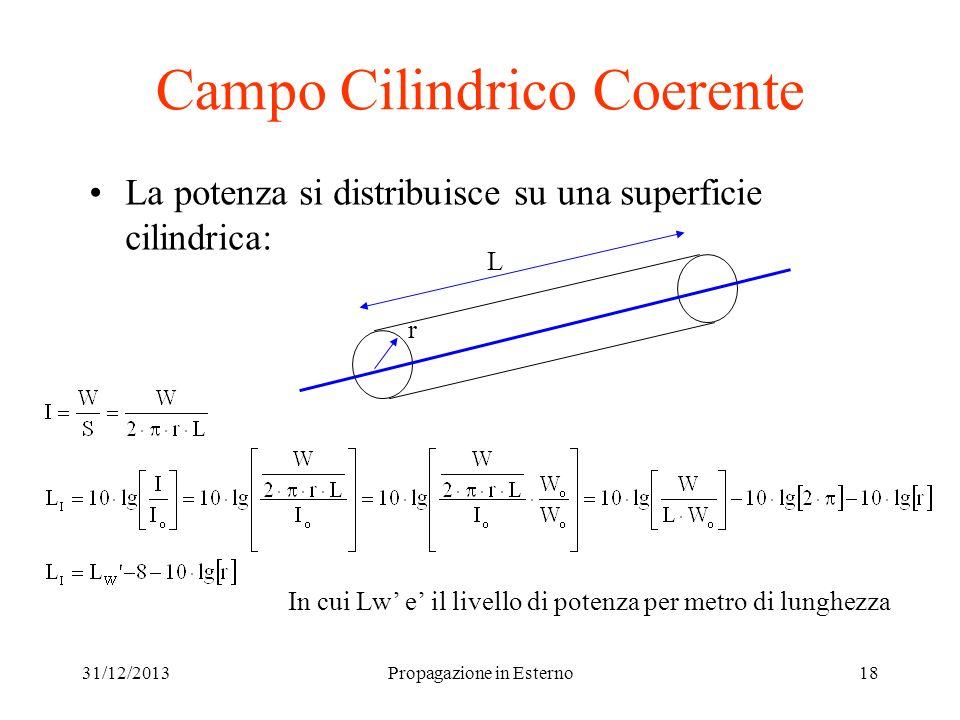 31/12/2013Propagazione in Esterno18 Campo Cilindrico Coerente La potenza si distribuisce su una superficie cilindrica: r L In cui Lw e il livello di p