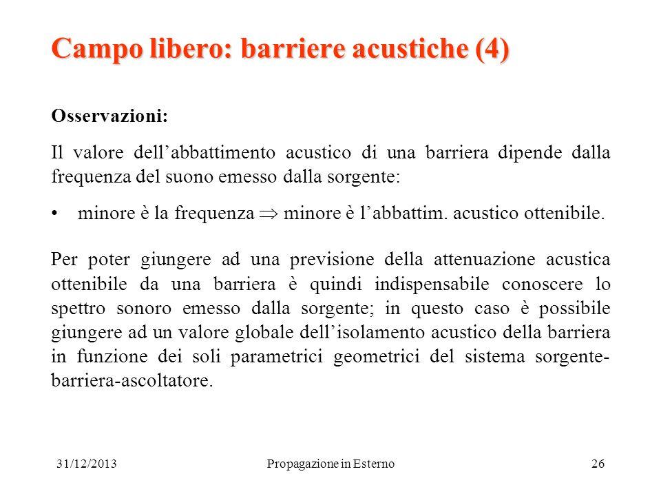 31/12/2013Propagazione in Esterno26 Campo libero: barriere acustiche (4) Osservazioni: Il valore dellabbattimento acustico di una barriera dipende dal