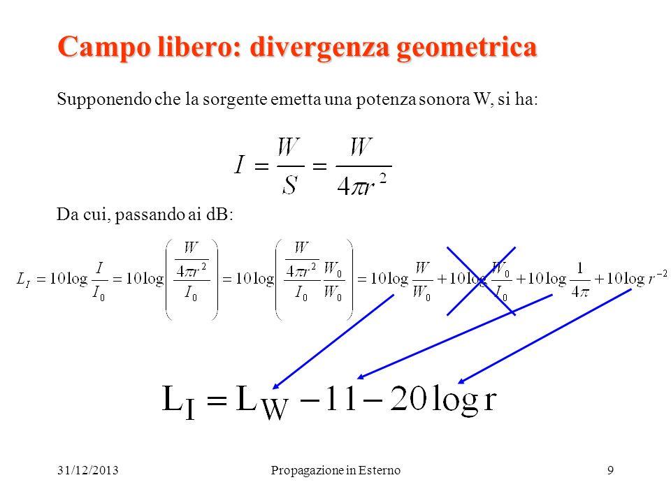 31/12/2013Propagazione in Esterno9 Campo libero: divergenza geometrica Supponendo che la sorgente emetta una potenza sonora W, si ha: Da cui, passando