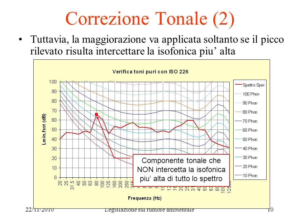 22/11/2010Legislazione sul rumore ambientale10 Correzione Tonale (2) Tuttavia, la maggiorazione va applicata soltanto se il picco rilevato risulta int