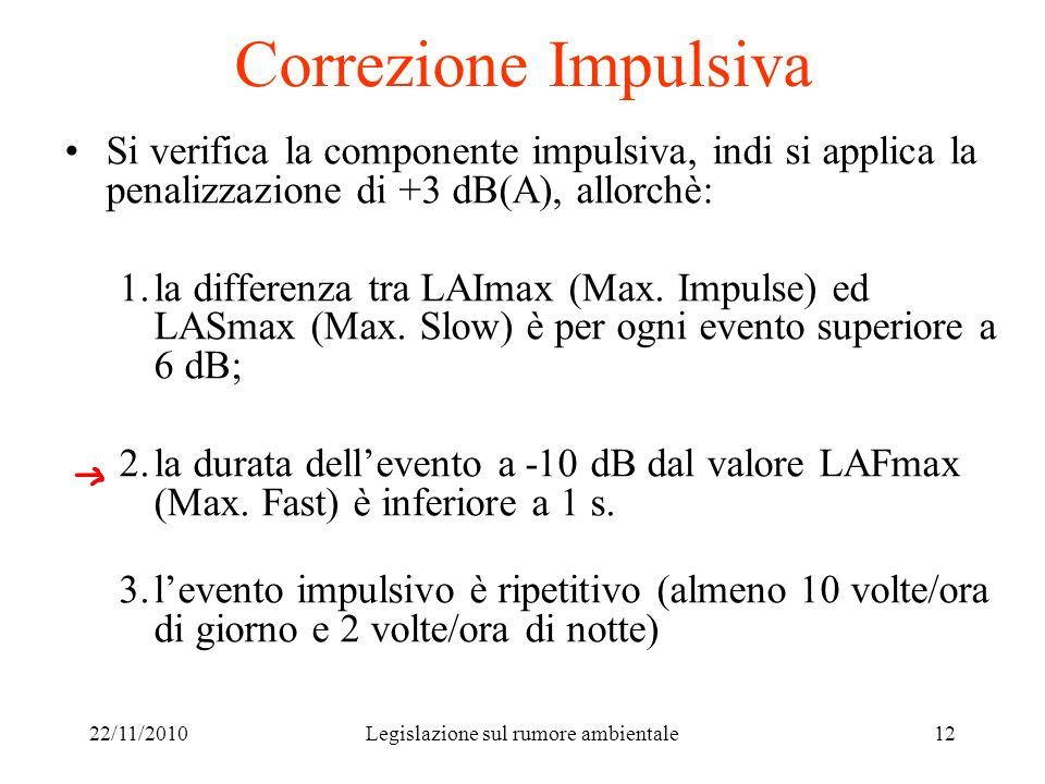 22/11/2010Legislazione sul rumore ambientale12 Correzione Impulsiva Si verifica la componente impulsiva, indi si applica la penalizzazione di +3 dB(A)