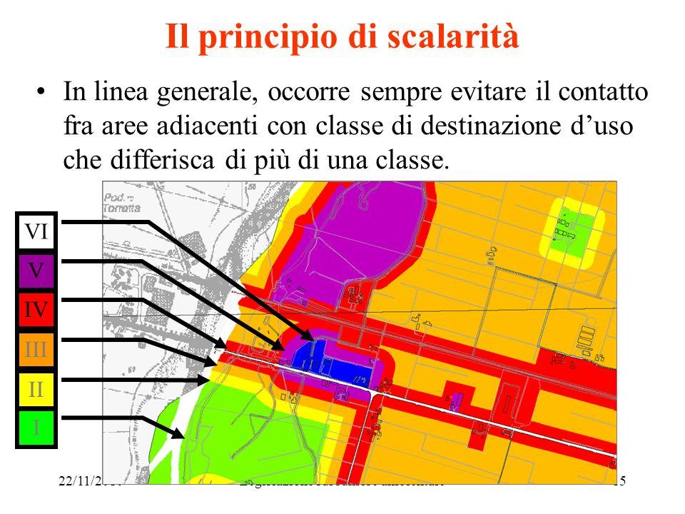 22/11/2010Legislazione sul rumore ambientale15 Il principio di scalarità In linea generale, occorre sempre evitare il contatto fra aree adiacenti con
