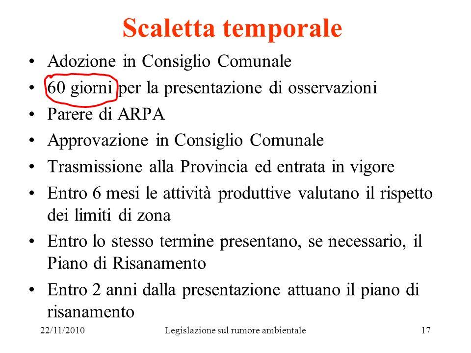 22/11/2010Legislazione sul rumore ambientale17 Scaletta temporale Adozione in Consiglio Comunale 60 giorni per la presentazione di osservazioni Parere