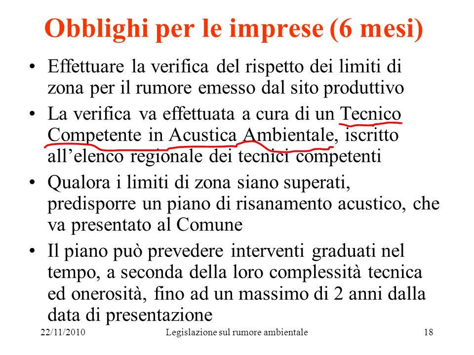 22/11/2010Legislazione sul rumore ambientale18 Obblighi per le imprese (6 mesi) Effettuare la verifica del rispetto dei limiti di zona per il rumore e