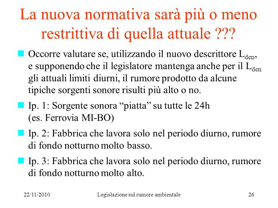 22/11/2010Legislazione sul rumore ambientale26 La nuova normativa sarà più o meno restrittiva di quella attuale ??? Occorre valutare se, utilizzando i