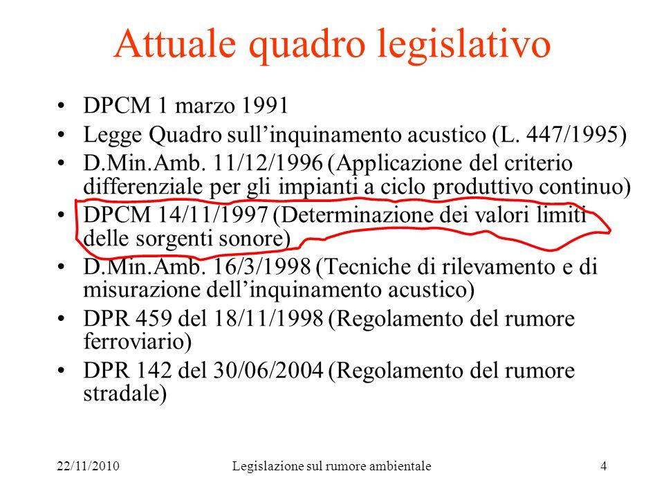 22/11/2010Legislazione sul rumore ambientale4 Attuale quadro legislativo DPCM 1 marzo 1991 Legge Quadro sullinquinamento acustico (L. 447/1995) D.Min.