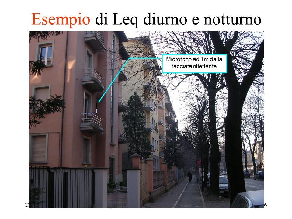 22/11/2010Legislazione sul rumore ambientale7 Esempio di Leq diurno e notturno L eq,notte = 57.1 dBA L eq,giorno = 67.7 dBA