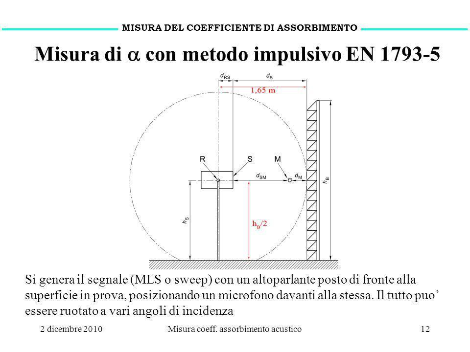 2 dicembre 2010Misura coeff. assorbimento acustico12 MISURA DEL COEFFICIENTE DI ASSORBIMENTO Misura di con metodo impulsivo EN 1793-5 Si genera il seg