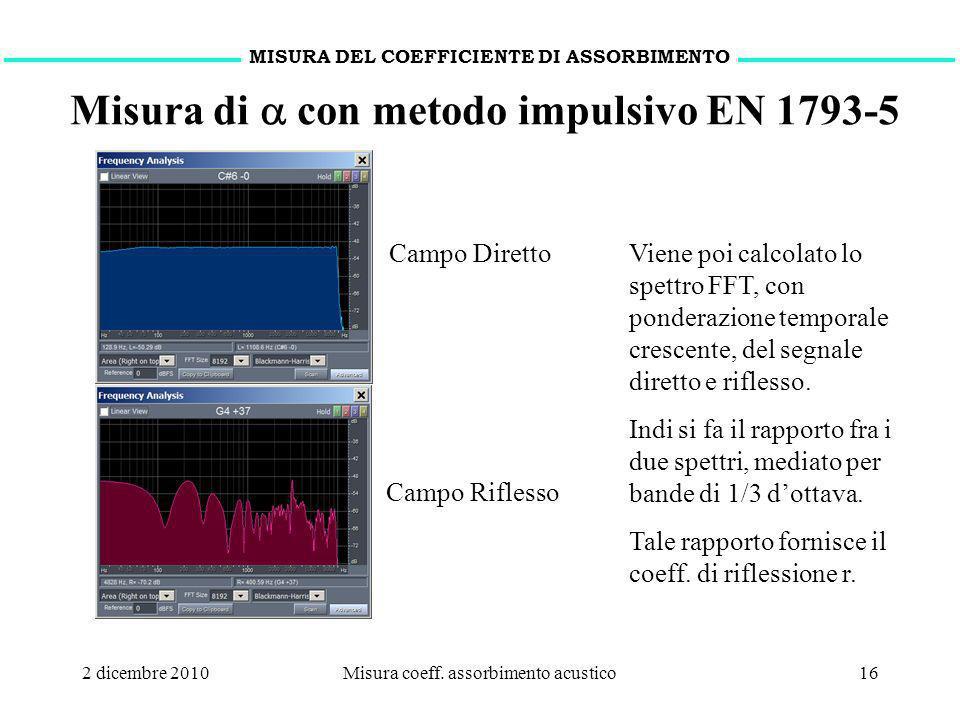 2 dicembre 2010Misura coeff. assorbimento acustico16 MISURA DEL COEFFICIENTE DI ASSORBIMENTO Misura di con metodo impulsivo EN 1793-5 Viene poi calcol