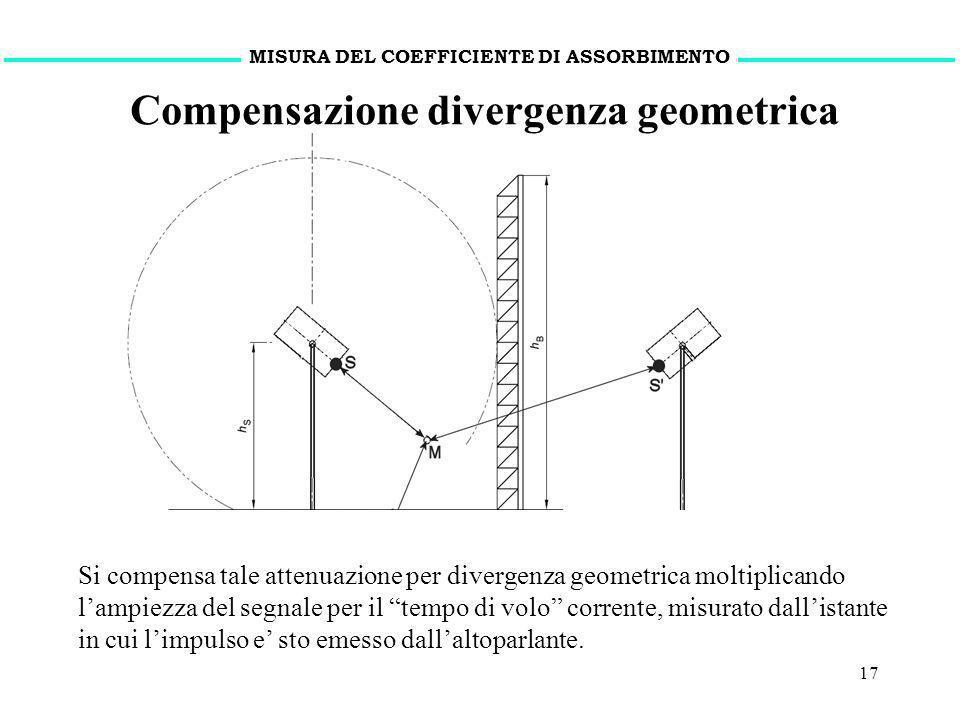 2 dicembre 2010Misura coeff. assorbimento acustico17 MISURA DEL COEFFICIENTE DI ASSORBIMENTO Compensazione divergenza geometrica Il segnale riflesso h