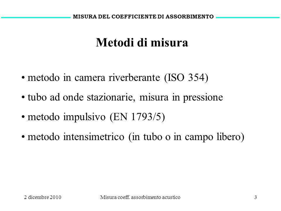 2 dicembre 2010Misura coeff. assorbimento acustico3 MISURA DEL COEFFICIENTE DI ASSORBIMENTO Metodi di misura metodo in camera riverberante (ISO 354) t
