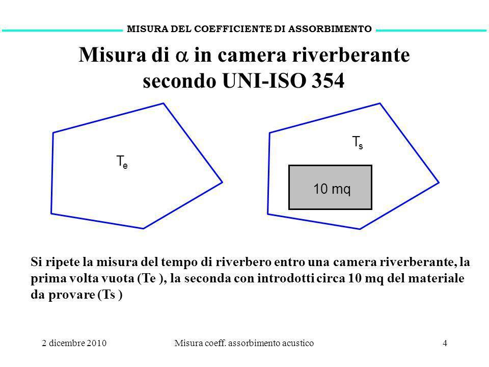 2 dicembre 2010Misura coeff. assorbimento acustico4 MISURA DEL COEFFICIENTE DI ASSORBIMENTO Misura di in camera riverberante secondo UNI-ISO 354 Si ri