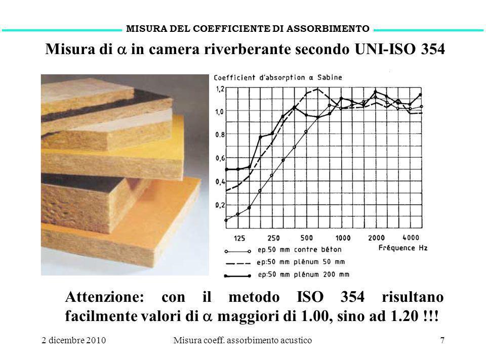2 dicembre 2010Misura coeff. assorbimento acustico7 MISURA DEL COEFFICIENTE DI ASSORBIMENTO Attenzione: con il metodo ISO 354 risultano facilmente val