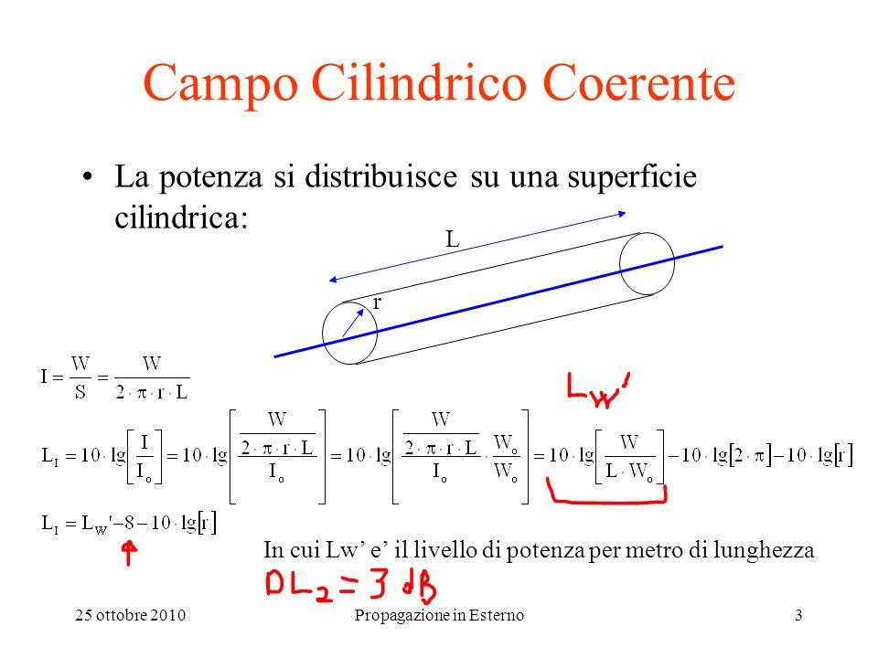 25 ottobre 2010Propagazione in Esterno4 Sorgente Lineare Abbiamo anche il caso di una sorgente lineare discreta, costituita da una fila di sorgenti puntiformi (che emettono suoni incoerenti): Geometria sorgente lineare - ricevitore nel caso di sorgente discreta - anche in questo caso la propagazione avviene con redistribuzione della potenza sonora su un fronte di propagazione cilindrico: Per cui il livello cala di soli 3 dB ogni raddoppio di distanza