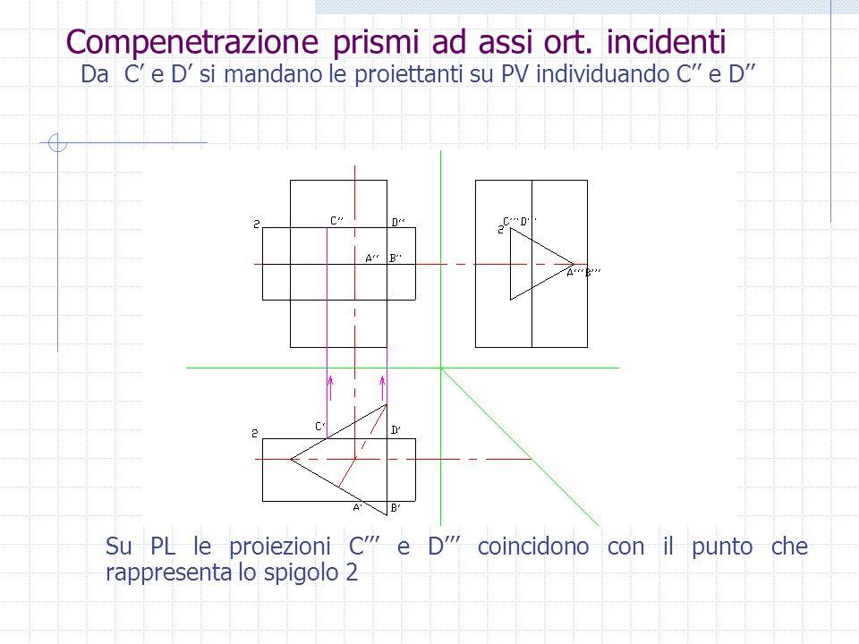 Compenetrazione prismi ad assi ort. incidenti Da C e D si mandano le proiettanti su PV individuando C e D Su PL le proiezioni C e D coincidono con il