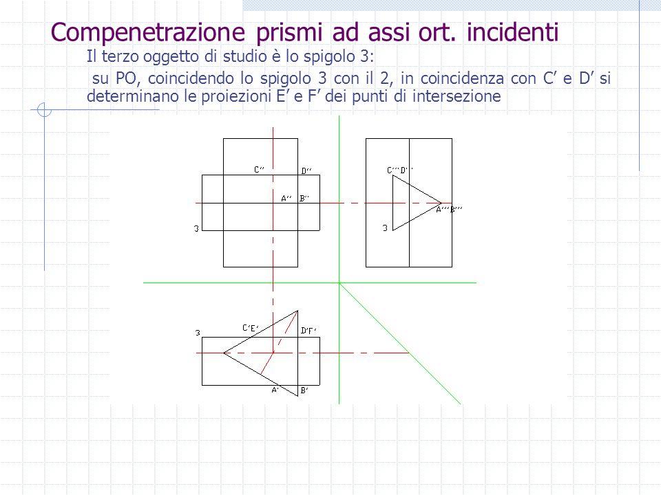 Compenetrazione prismi ad assi ort. incidenti Il terzo oggetto di studio è lo spigolo 3: su PO, coincidendo lo spigolo 3 con il 2, in coincidenza con