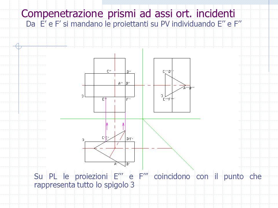 Compenetrazione prismi ad assi ort. incidenti Da E e F si mandano le proiettanti su PV individuando E e F Su PL le proiezioni E e F coincidono con il