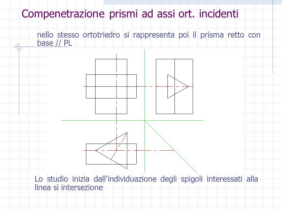 Compenetrazione prismi ad assi ort. incidenti nello stesso ortotriedro si rappresenta poi il prisma retto con base // PL Lo studio inizia dallindividu
