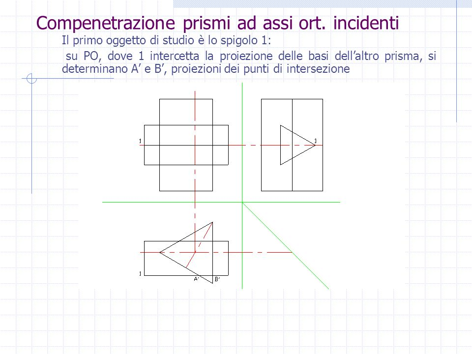 Compenetrazione prismi ad assi ort. incidenti Il primo oggetto di studio è lo spigolo 1: su PO, dove 1 intercetta la proiezione delle basi dellaltro p