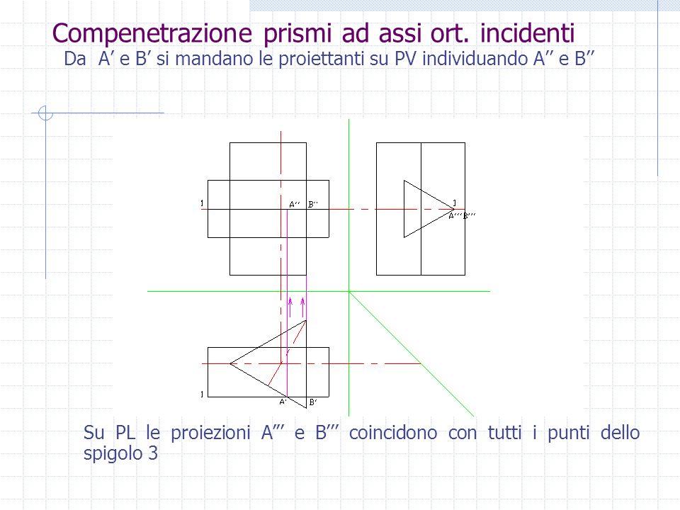Compenetrazione prismi ad assi ort. incidenti Da A e B si mandano le proiettanti su PV individuando A e B Su PL le proiezioni A e B coincidono con tut
