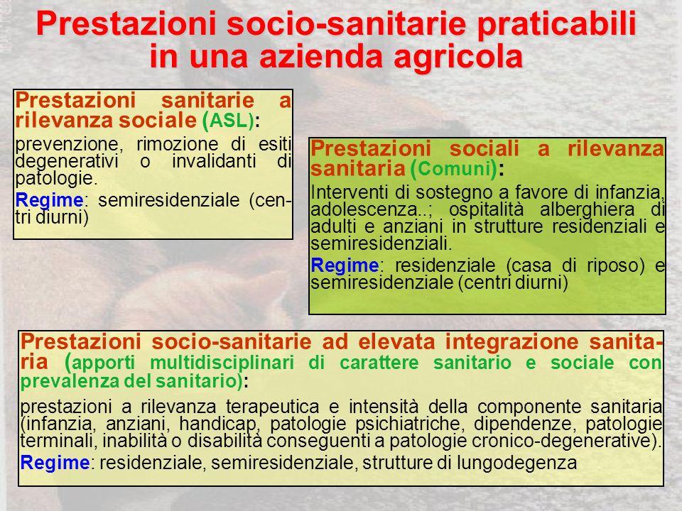 Prestazioni socio-sanitarie praticabili in una azienda agricola Prestazioni sanitarie a rilevanza sociale ( ASL): prevenzione, rimozione di esiti degenerativi o invalidanti di patologie.