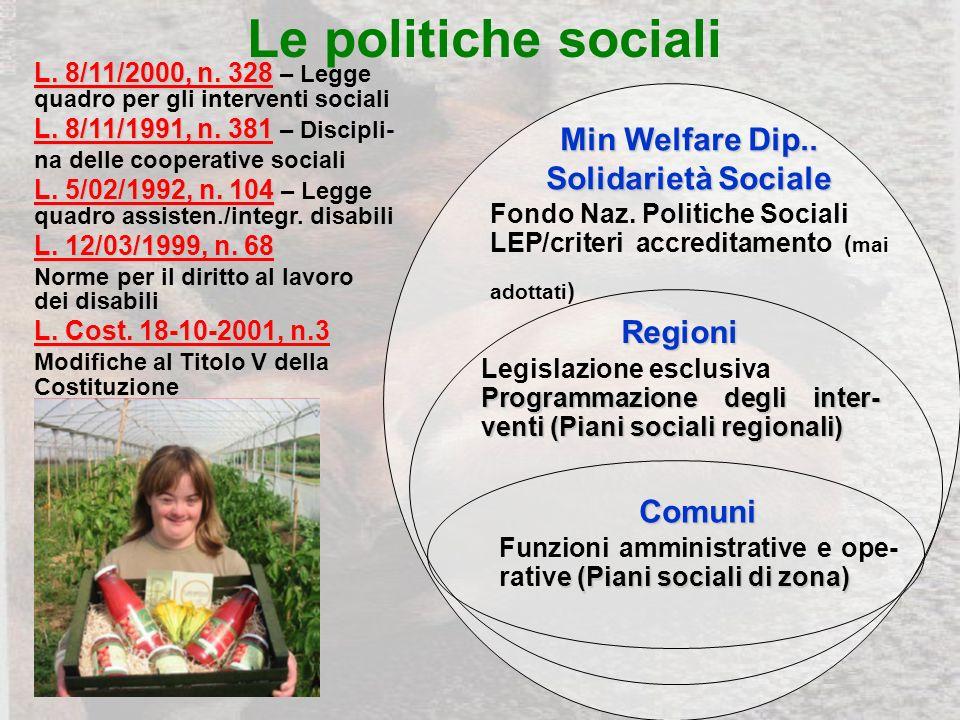 Le politiche sociali Min Welfare Dip.. Solidarietà Sociale Fondo Naz.