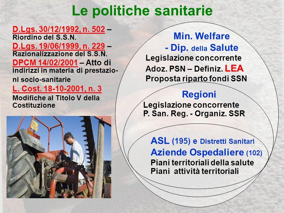 Le politiche sanitarie Min. Welfare - Dip. della Salute Legislazione concorrente LEA Adoz.