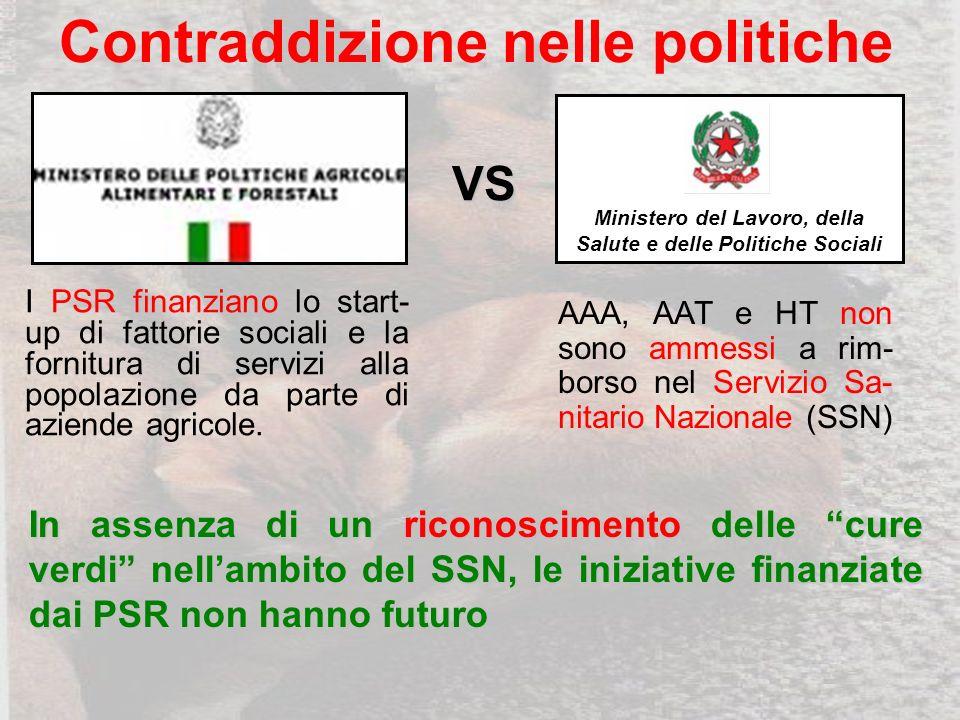 Contraddizione nelle politiche I PSR finanziano lo start- up di fattorie sociali e la fornitura di servizi alla popolazione da parte di aziende agricole.