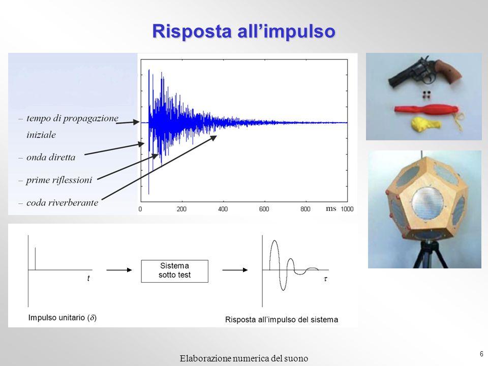 6 Elaborazione numerica del suono Risposta allimpulso