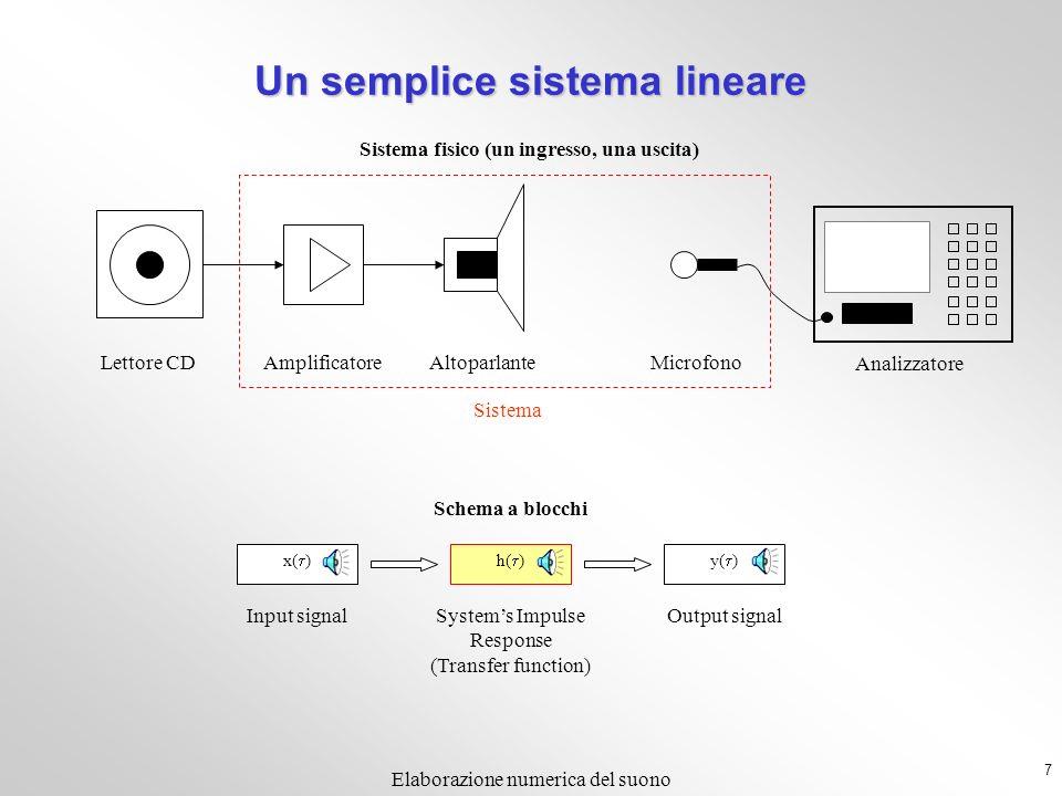 7 Elaborazione numerica del suono Un semplice sistema lineare Lettore CDAmplificatoreAltoparlanteMicrofono Sistema fisico (un ingresso, una uscita) Schema a blocchi x( )h( )y( ) Input signalSystems Impulse Response (Transfer function) Output signal Sistema Analizzatore