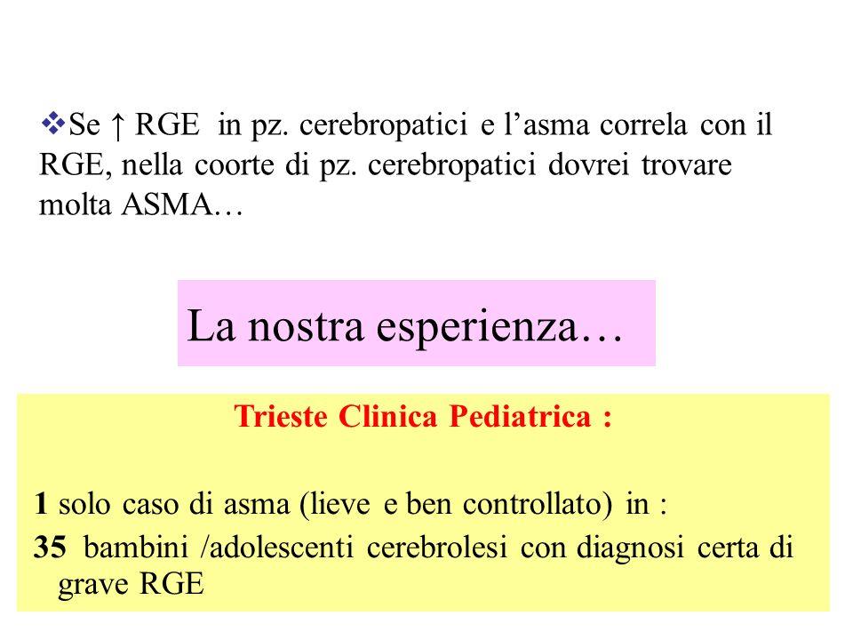 Trieste Clinica Pediatrica : 1 solo caso di asma (lieve e ben controllato) in : 35 bambini /adolescenti cerebrolesi con diagnosi certa di grave RGE La