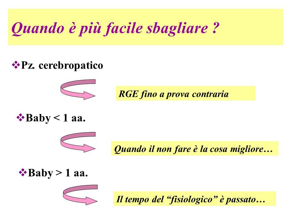 Quando è più facile sbagliare ? Pz. cerebropatico RGE fino a prova contraria Baby < 1 aa. Quando il non fare è la cosa migliore… Baby > 1 aa. Il tempo