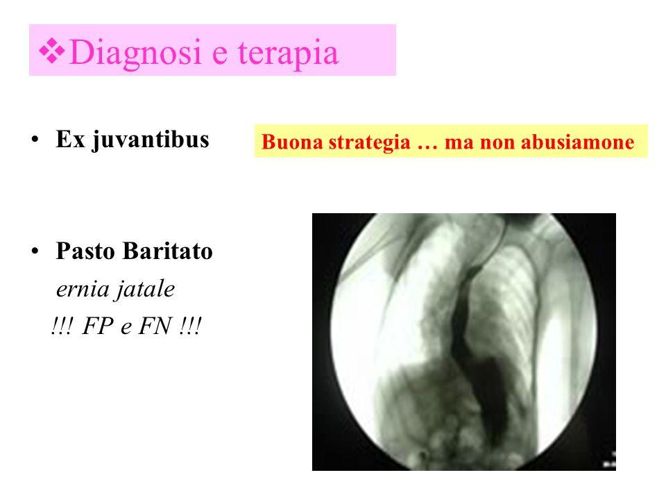 Ex juvantibus Pasto Baritato ernia jatale !!! FP e FN !!! Buona strategia … ma non abusiamone Diagnosi e terapia