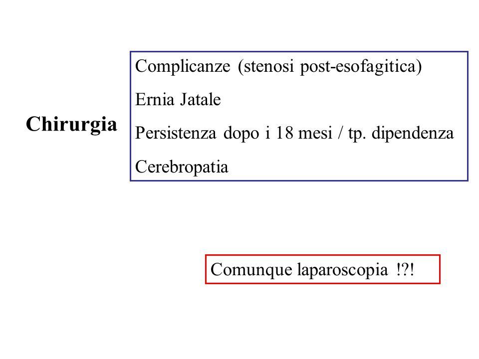 Chirurgia Complicanze (stenosi post-esofagitica) Ernia Jatale Persistenza dopo i 18 mesi / tp. dipendenza Cerebropatia Comunque laparoscopia !?!
