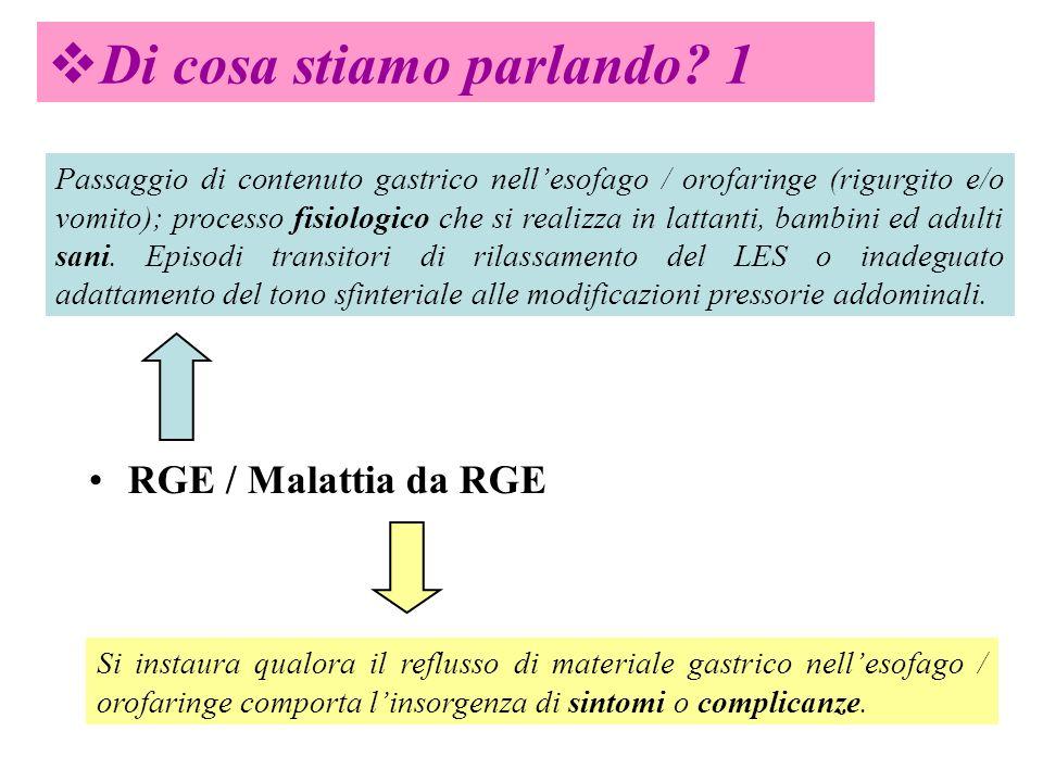 RGE / Malattia da RGE Passaggio di contenuto gastrico nellesofago / orofaringe (rigurgito e/o vomito); processo fisiologico che si realizza in lattant
