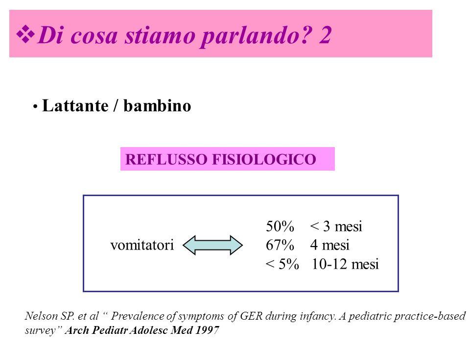 50% < 3 mesi 67% 4 mesi < 5% 10-12 mesi REFLUSSO FISIOLOGICO Nelson SP. et al Prevalence of symptoms of GER during infancy. A pediatric practice-based
