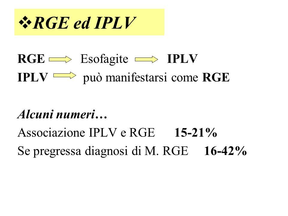RGE Esofagite IPLV IPLV può manifestarsi come RGE Alcuni numeri… Associazione IPLV e RGE 15-21% Se pregressa diagnosi di M. RGE 16-42% RGE ed IPLV