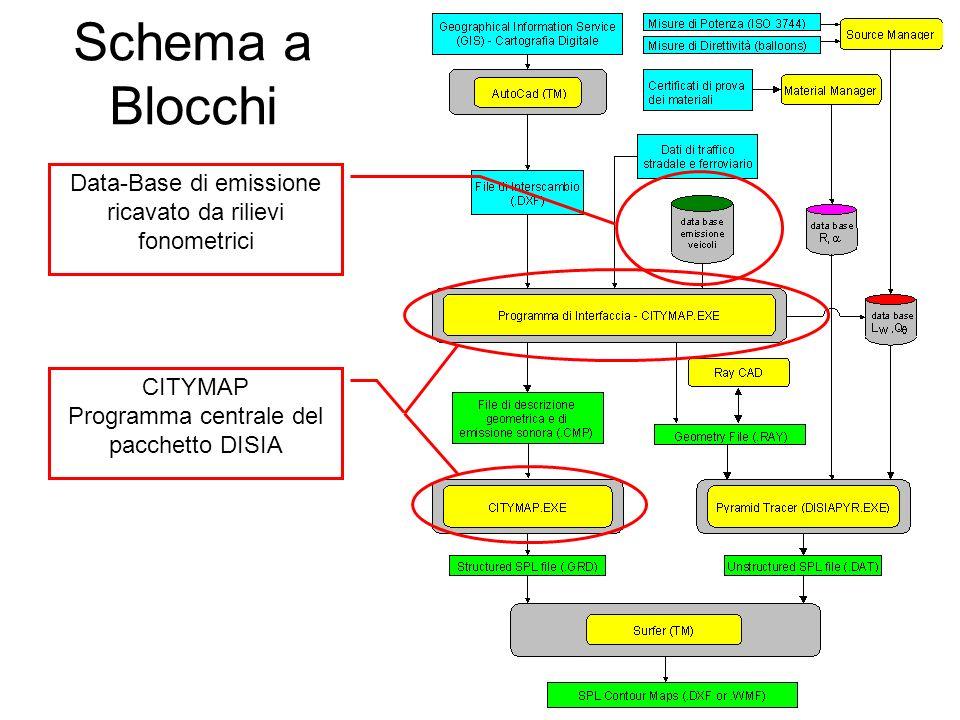 Schema a Blocchi Data-Base di emissione ricavato da rilievi fonometrici CITYMAP Programma centrale del pacchetto DISIA