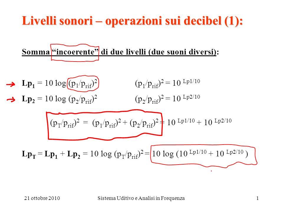 21 ottobre 2010Sistema Uditivo e Analisi in Frequenza2 Livelli sonori – operazioni sui decibel (2): Somma incoerente di livelli Esempio 1: L 1 = 80 dB L 2 = 85 dB L T = .