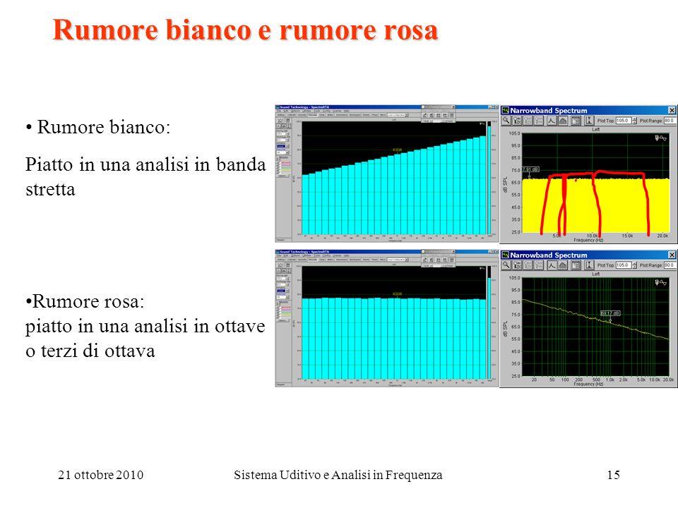 21 ottobre 2010Sistema Uditivo e Analisi in Frequenza15 Rumore bianco e rumore rosa Rumore bianco: Piatto in una analisi in banda stretta Rumore rosa:
