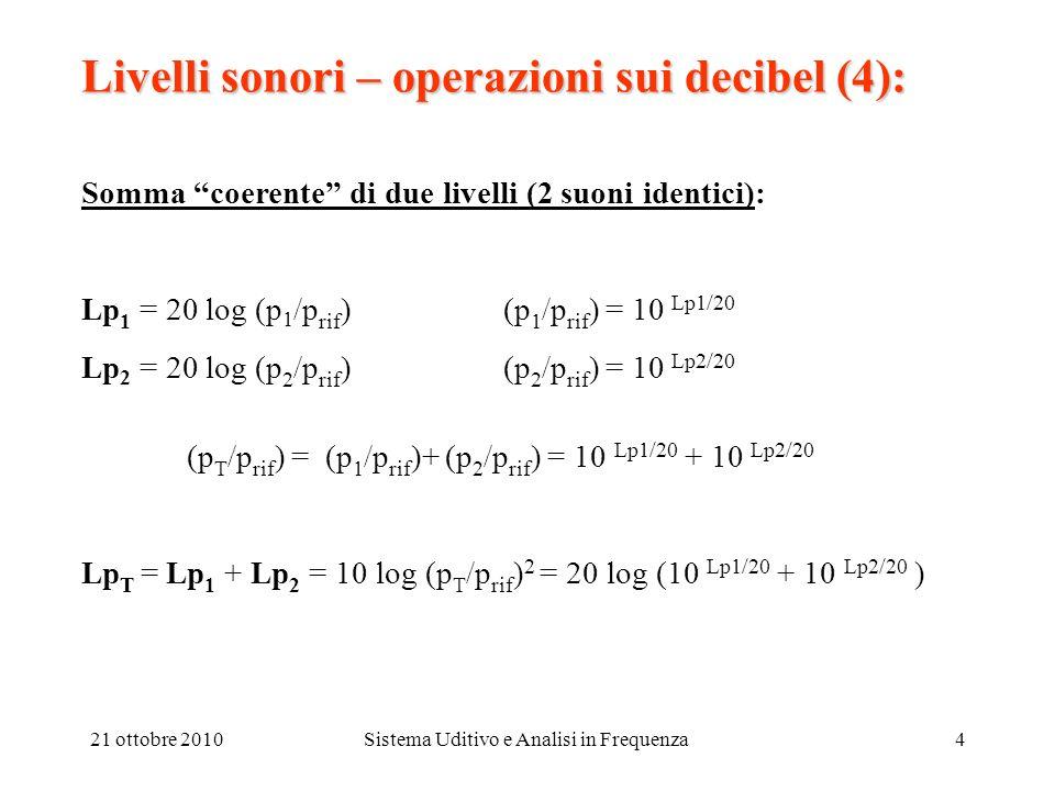 21 ottobre 2010Sistema Uditivo e Analisi in Frequenza5 Livelli sonori – operazioni sui decibel (5): Somma coerente di livelli Esempio 4: L 1 = 80 dB L 2 = 85 dB L T = .